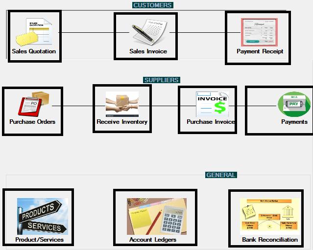 mat-software