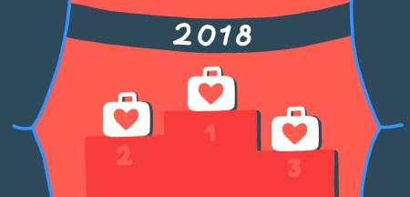 Dit zijn de 100 meest populaire startersbanen van 2018 - Magnet.me Blog NL