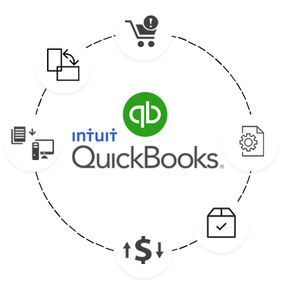Magento Quickbooks Integration, Connector