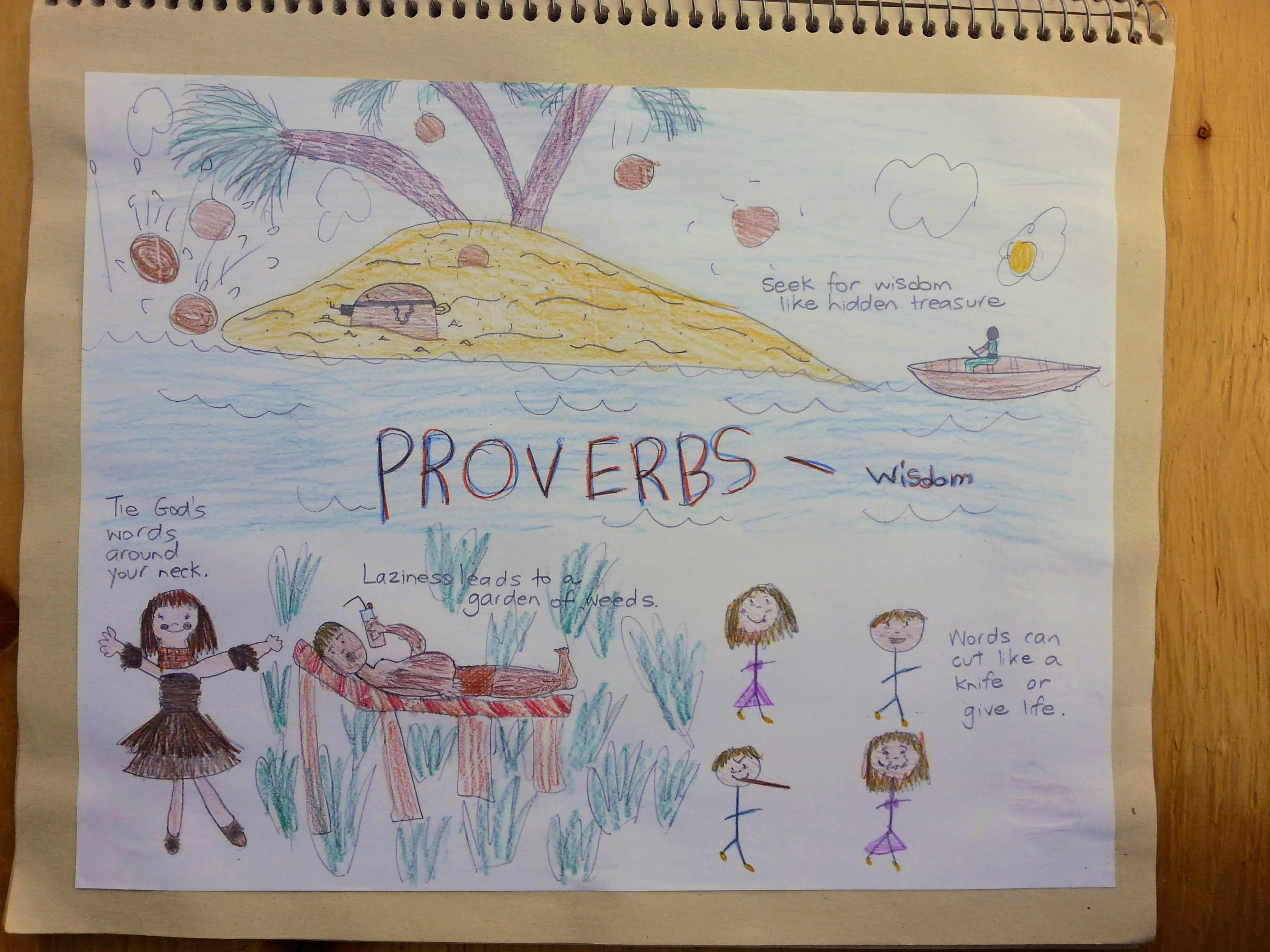 Books of the Bible Children's Scrapbook Lesson Plan