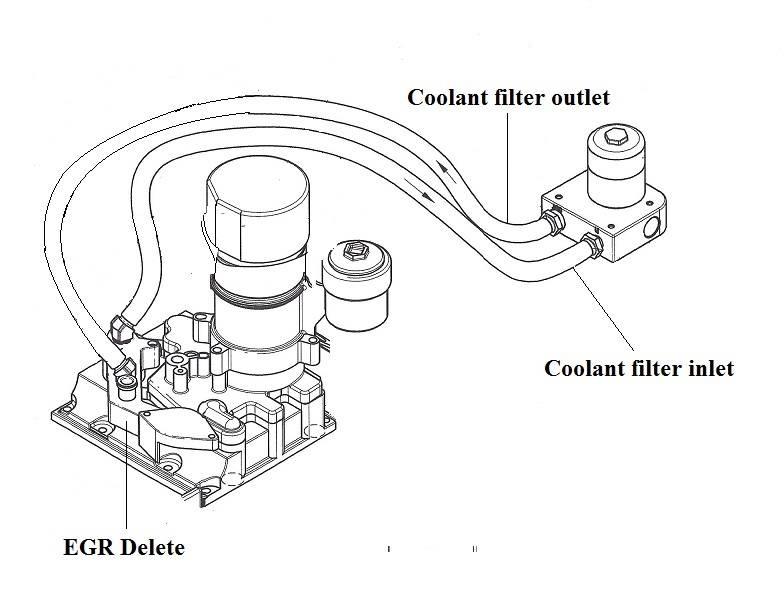 IPR GEN3 EGR Delete Kit for all 2003-2004 Ford Powerstroke