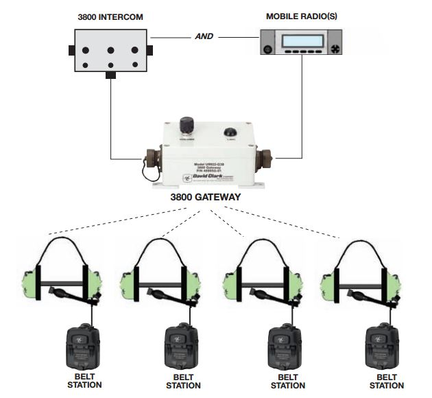 emergency key switch wiring diagram hopkins trailer brake control new south bowers fire rescue airboat installation with david clark wireless headsets   magnum ...