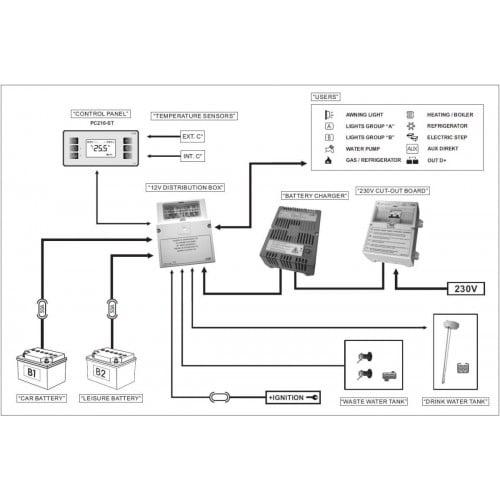 sargent ec160 wiring diagram