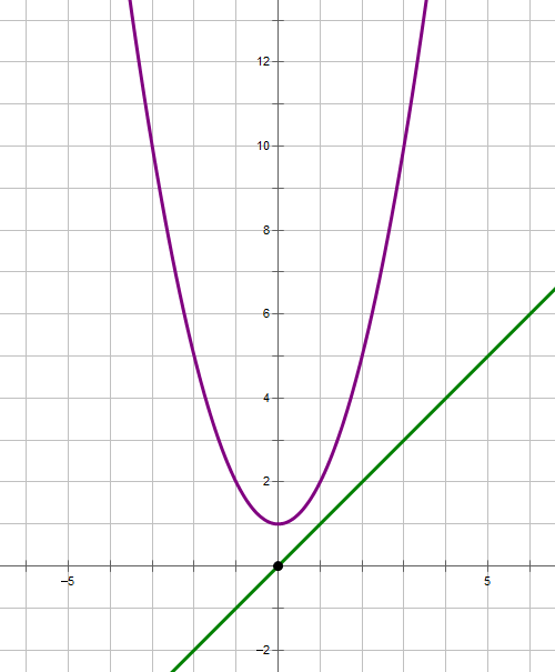 GMAT Quant: Arithmetic with Inequalities