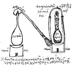 Ambix, distillation pan and Resfriaor described by Zosimus, from Marcelin Berthelot, Collection des anciens alchimistes Grecs (3 vol., Paris, 1887 – 1888).