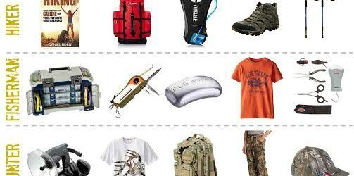Best Gifts For Outdoorsman