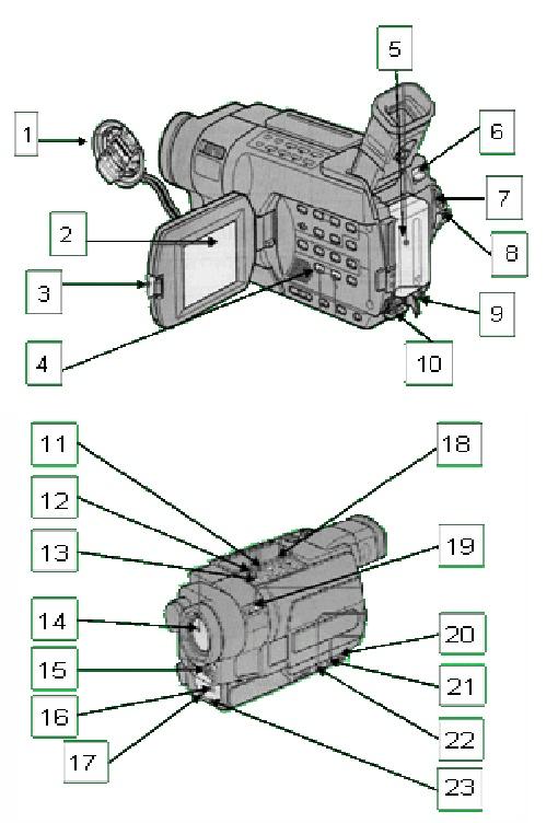 Bagian-bagian Kamera : bagian-bagian, kamera, Bagian-Bagian, Kamera, Video, Avivhastoroblog
