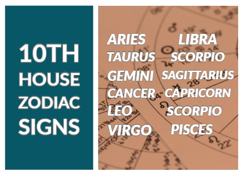 10th House Astrology in Zodiac Signs | All 1st to 12th signs