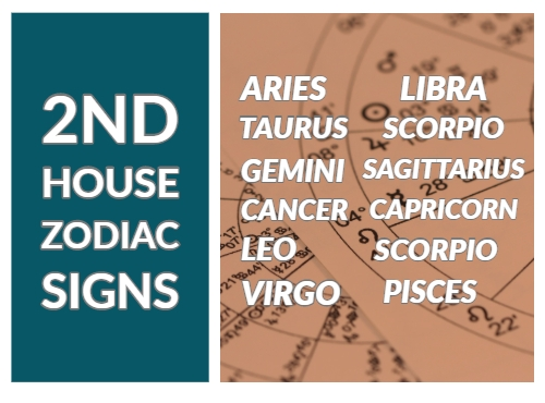 2nd House Astrology in Zodiac Signs | All 1st to 12th signs