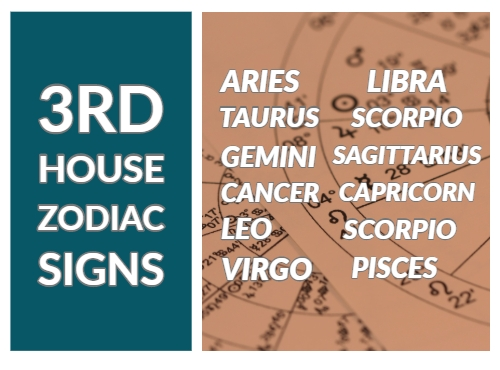 3rd house astrology