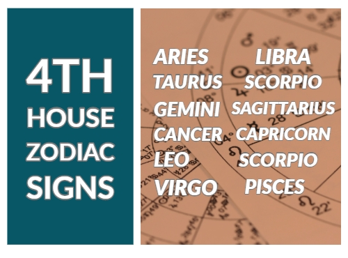 4th House Astrology in Zodiac Signs | All 1st to 12th signs