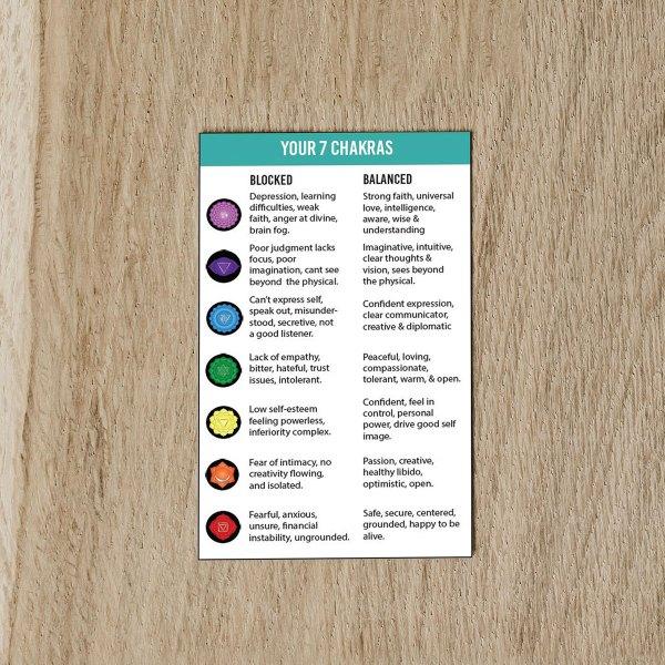 Chakra Imbalances Index Card Printable