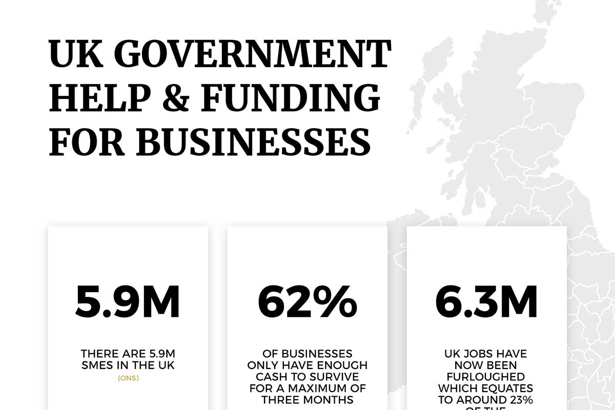 Infographic - Government loans and grants for UK businesses