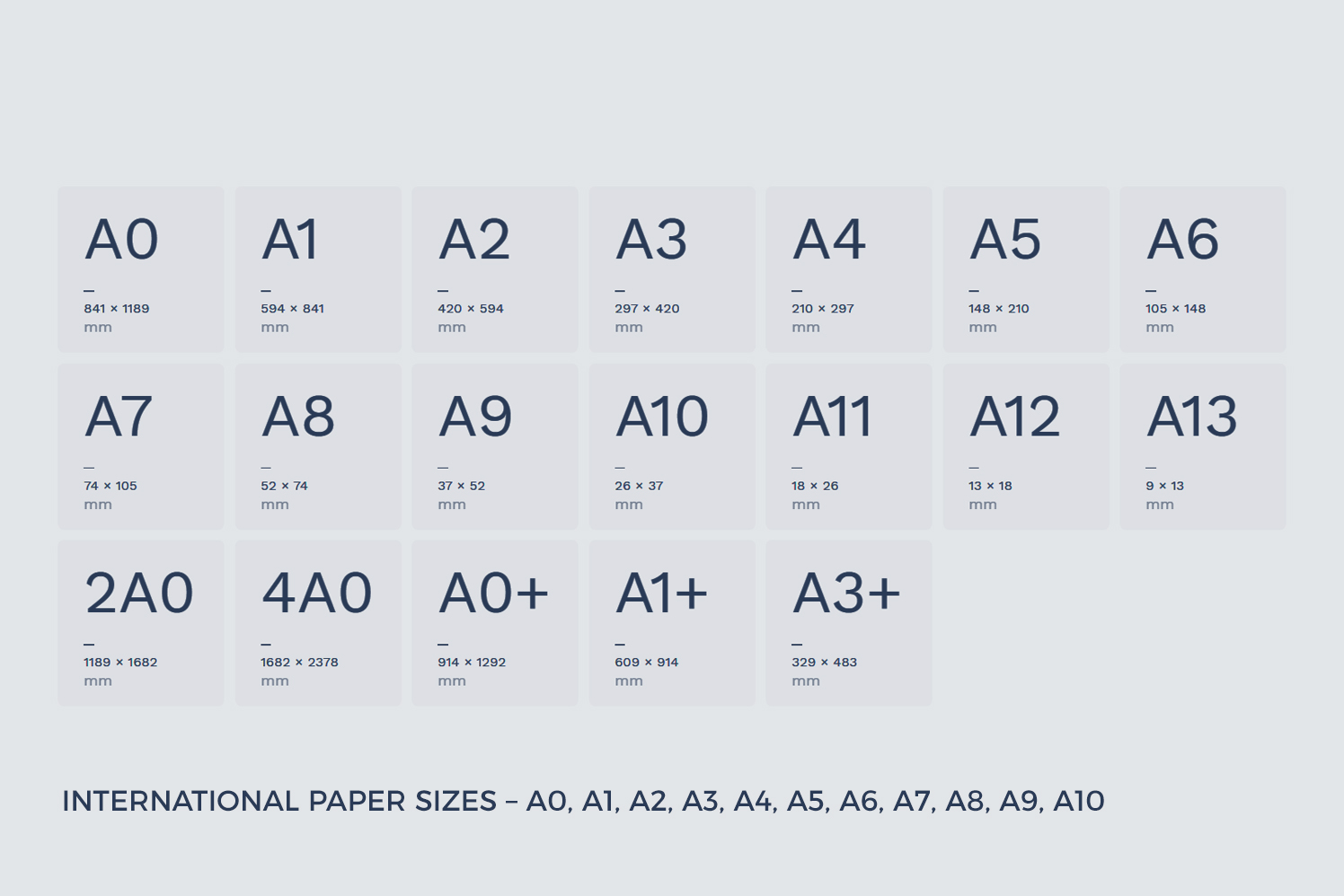 International paper sizes
