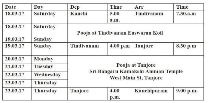 Periyava Thanjavur Program.png