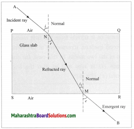 Maharashtra Board Class 10 Science Solutions Part 1 Chapter 6 Refraction of Light 14