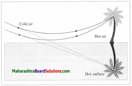 Maharashtra Board Class 10 Science Solutions Part 1 Chapter 6 Refraction of Light 18