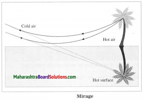 Maharashtra Board Class 10 Science Solutions Part 1 Chapter 6 Refraction of Light 5