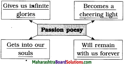 Maharashtra Board Class 10 English Solutions Unit 4.1 A Thing of Beauty is a Joy For Ever 1