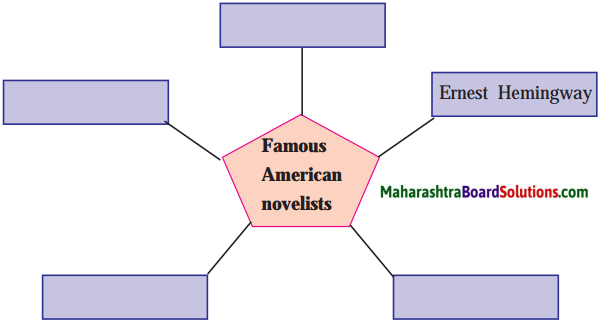 Maharashtra Board Class 10 English Solutions Unit 4.5 The Old Man and The Sea Book Review 1