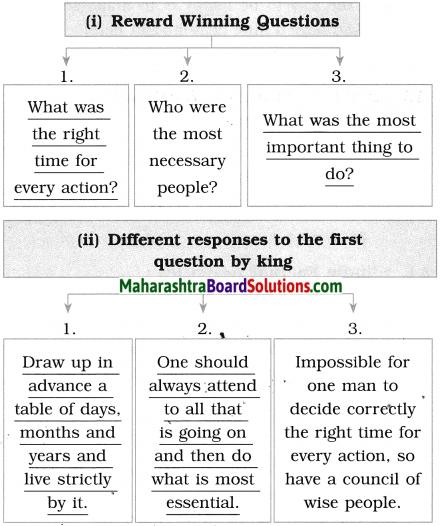 Maharashtra Board Class 10 English Solutions Unit 2.2 Three Questions 4