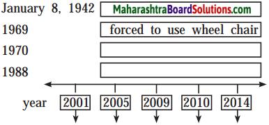 Maharashtra Board Class 10 English Solutions Unit 3.3 Stephen Hawking 1