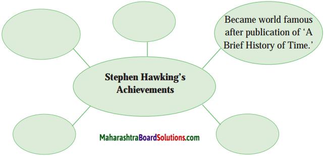 Maharashtra Board Class 10 English Solutions Unit 3.3 Stephen Hawking 3