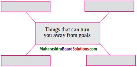 Maharashtra Board Class 10 English Solutions Unit 3.4 The Will to Win 4