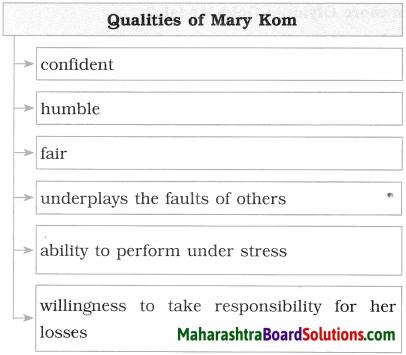Maharashtra Board Class 10 English Solutions Unit 3.5 Unbeatable Super Mom-Mary Kom 3