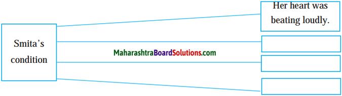 Maharashtra Board Class 10 English Solutions Unit 3.6 The Concert 3