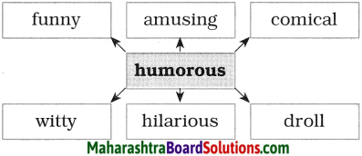 Maharashtra Board Class 10 English Solutions Unit 4.4 The Height of the Ridiculous 3
