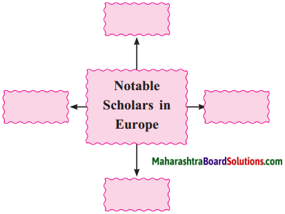 Maharashtra Board Class 10 History Solutions Chapter 1 Working of the Constitution 12