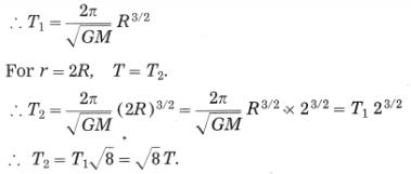 Maharashtra Board Class 10 Science Solutions Part 1 Chapter 1 Gravitation 10