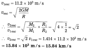 Maharashtra Board Class 10 Science Solutions Part 1 Chapter 1 Gravitation 66