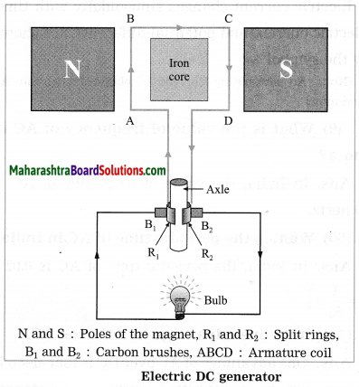 Maharashtra Board Class 10 Science Solutions Part 1 Chapter 4 Effects of Electric Current 11