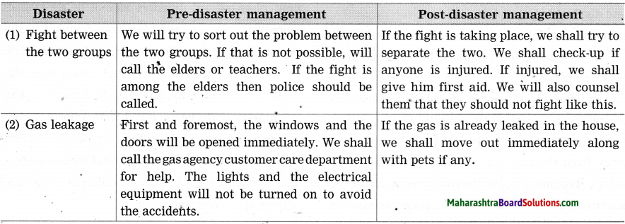 Maharashtra Board Class 10 Science Solutions Part 2 Chapter 10 Disaster Management 11