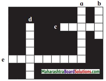 Maharashtra Board Class 10 Science Solutions Part 2 Chapter 5 Towards Green Energy 1