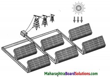 Maharashtra Board Class 10 Science Solutions Part 2 Chapter 5 Towards Green Energy 27