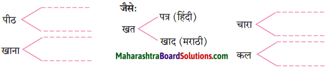 Maharashtra Board Class 10 Hindi Solutions Chapter 2 लक्ष्मी 4
