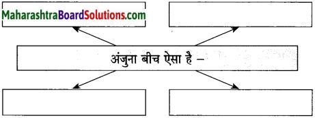 Maharashtra Board Class 10 Hindi Solutions Chapter 5 गोवा जैसा मैंने देखा 17
