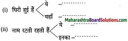 Maharashtra Board Class 10 Hindi Solutions Chapter 6 गिरिधर नागर 9