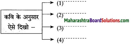 Maharashtra Board Class 10 Hindi Solutions Chapter 8 गजल 1