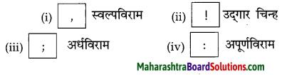 Maharashtra Board Class 10 Marathi Solutions Chapter 2 बोलतो मराठी… 25