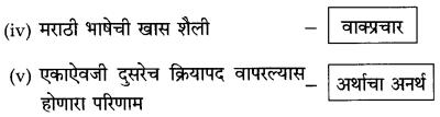 Maharashtra Board Class 10 Marathi Solutions Chapter 2 बोलतो मराठी… 9