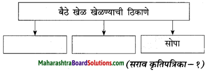 Maharashtra Board Class 10 Marathi Solutions Chapter 3 आजी कुटुंबाचं आगळ 13
