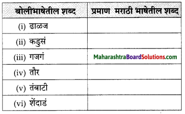 Maharashtra Board Class 10 Marathi Solutions Chapter 3 आजी कुटुंबाचं आगळ 19