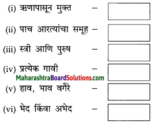 Maharashtra Board Class 10 Marathi Solutions Chapter 3 आजी कुटुंबाचं आगळ 23
