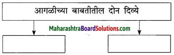 Maharashtra Board Class 10 Marathi Solutions Chapter 3 आजी कुटुंबाचं आगळ 7