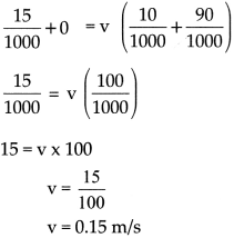 Maharashtra Board Class 9 Science Solutions Chapter 1 Laws of Motion 6