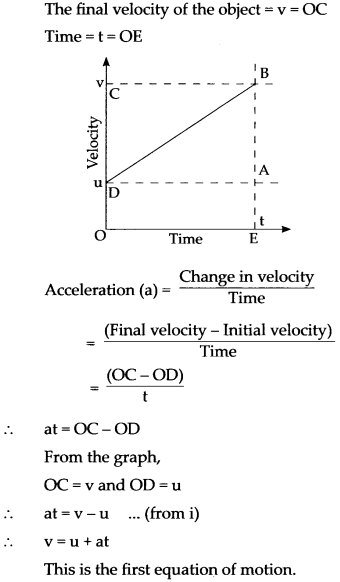 Maharashtra Board Class 9 Science Solutions Chapter 1 Laws of Motion 32
